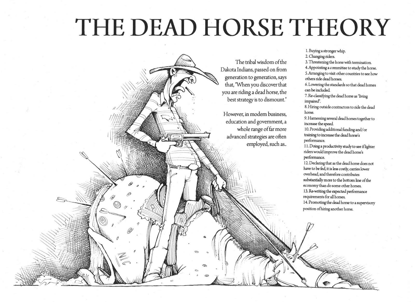 Trekken aan een dood paard