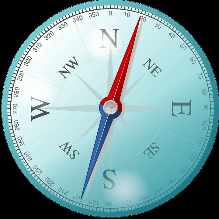 kompas om richting te bepalen